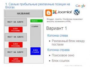 Размещение рекламных блоков Google AdSense для лучшей отдачи