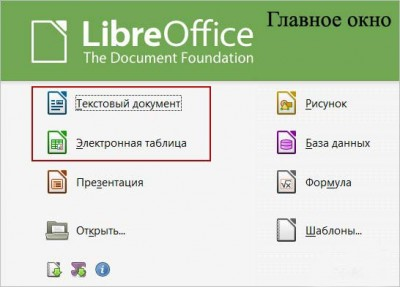 Обзор пакета LibreOffice