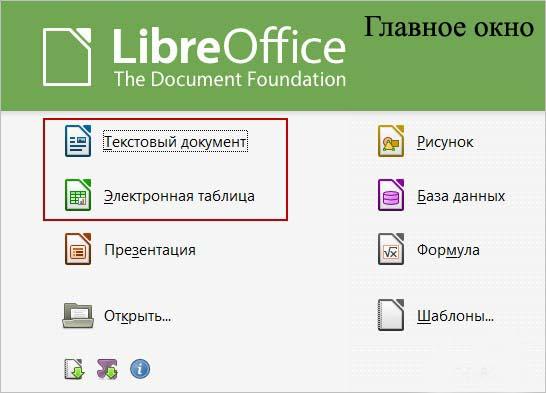 Обзор пакета LibreOffice
